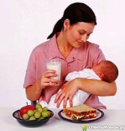 какие продукты желательно кушать при похудении