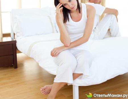 Обследования после аборта