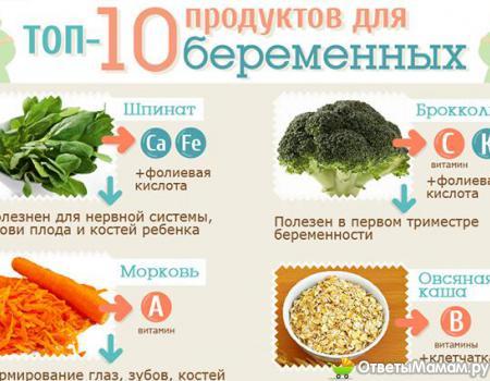 витамины, необходимые для беременных