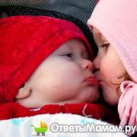 Вещи, необходимые ребенку в первые дни и месяцы жизни