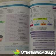 Учебник по программированию
