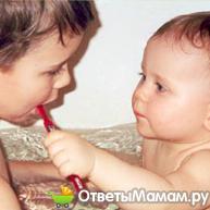 обезболивающий гель при прорезывании зубов