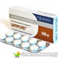 Ципролет таблетки