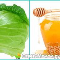 капуста и мед для компресса