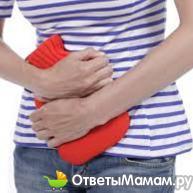 симптомы инфекции мочевыводящих органов