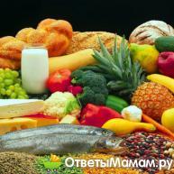 диета при лечении гидраденита