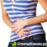 Хронический эндоцервикоз