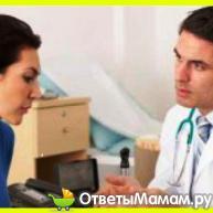 Хронический эндоцервикоз требует серьезного лечения